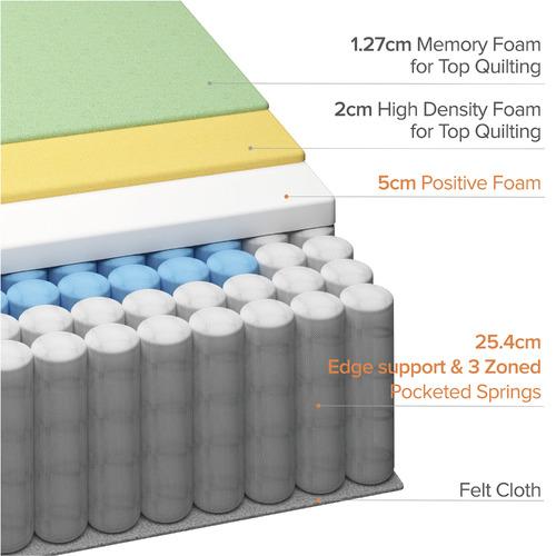 Temple & Webster Dreamy Premium Green Tea Memory Foam Pocket Spring Mattress