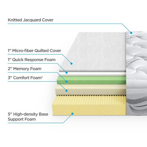 Studio Home Medium Cloud Memory Foam Mattress