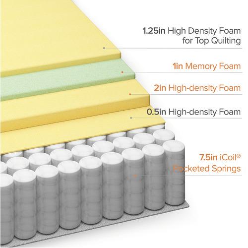 Studio Home 33cm Box Top Pocket Coil with Memory Foam Mattress