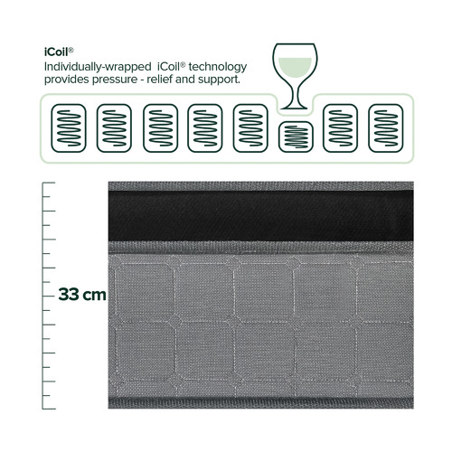 33cm Medium Primo Euro Top iCoil Pocket Spring Mattress