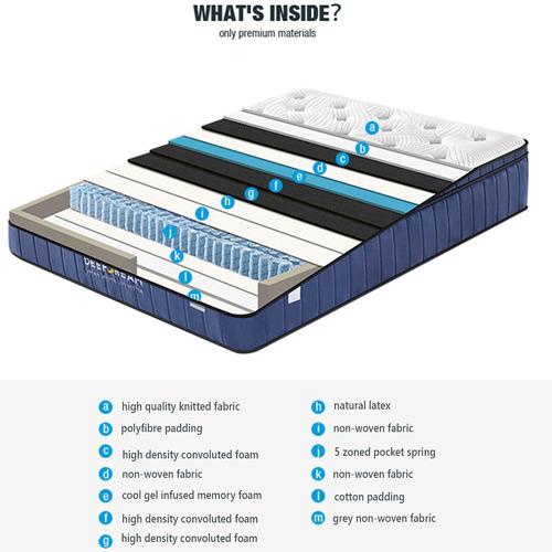 Nordic House Cloud 5 Zone Memory Foam Mattress